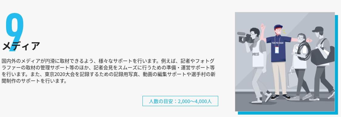 2020東京オリンピックのボランティア、メディア部門のスタッフ募集